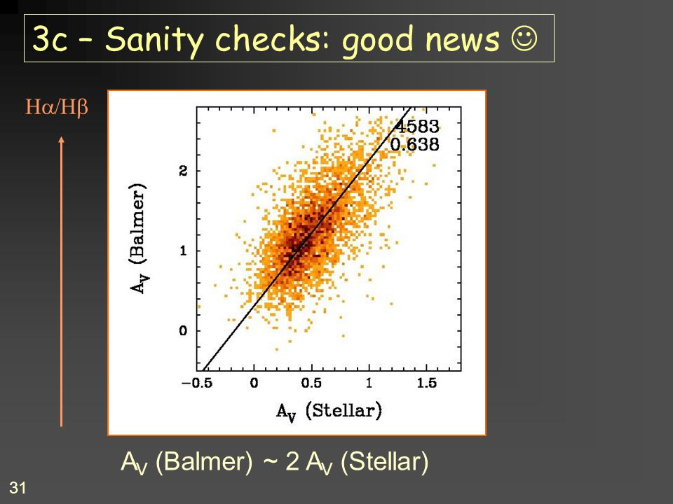 3c – Sanity checks: good news 