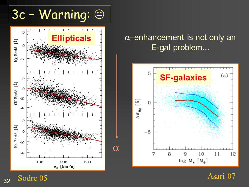 a–enhancement is not only an E-gal problem...