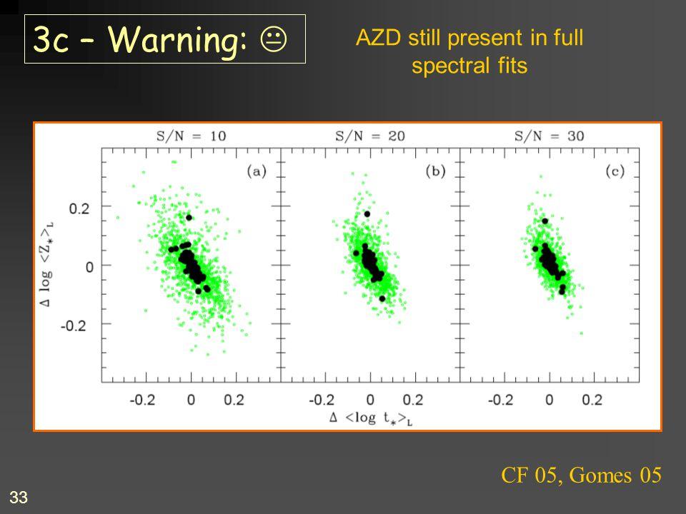 AZD still present in full spectral fits