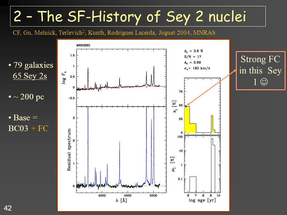 2 – The SF-History of Sey 2 nuclei