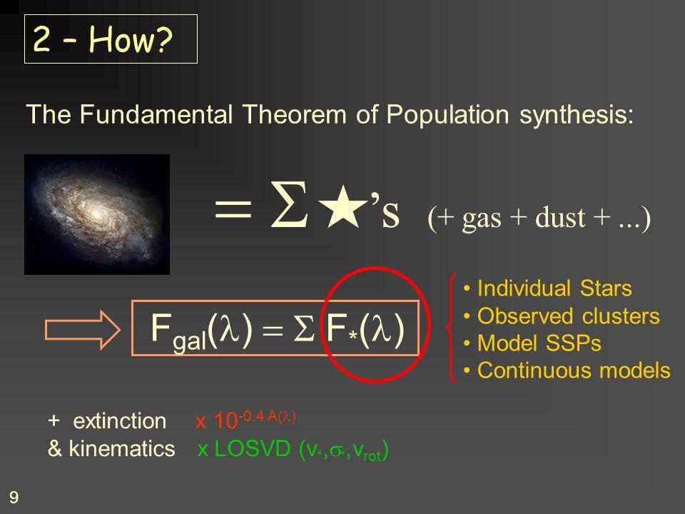 = S 's (+ gas + dust + ...) Fgal(l) = S F*(l) 2 – How