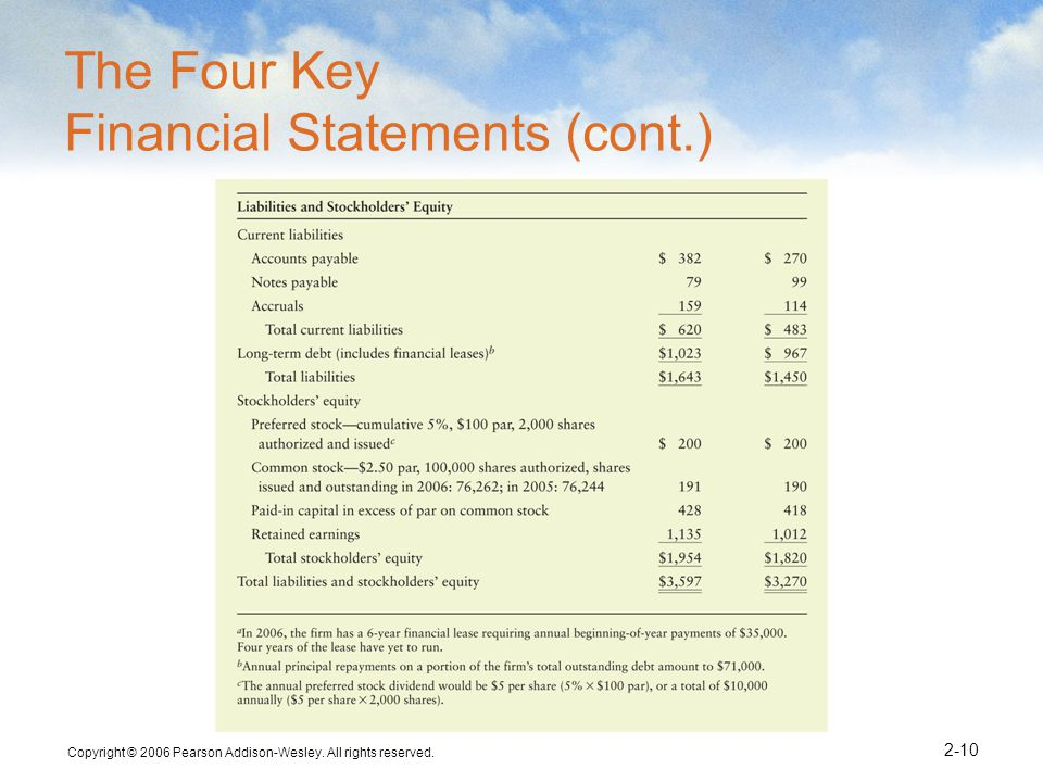 The Four Key Financial Statements (cont.)