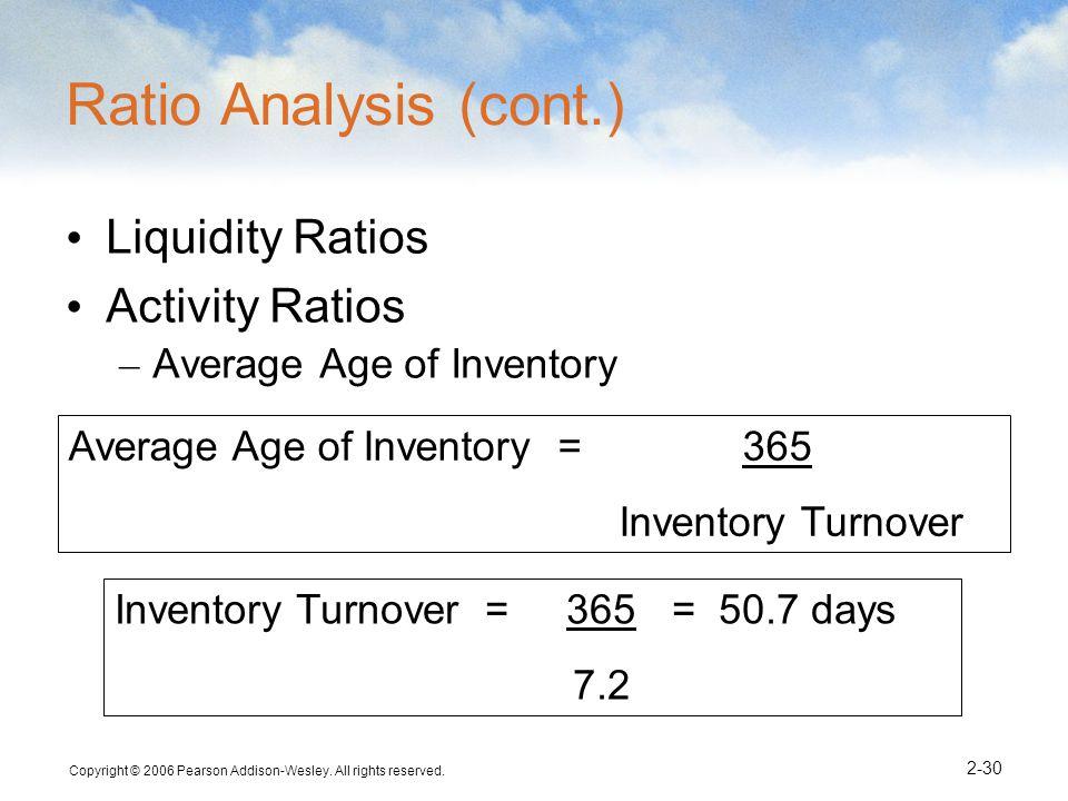 Ratio Analysis (cont.) Liquidity Ratios Activity Ratios