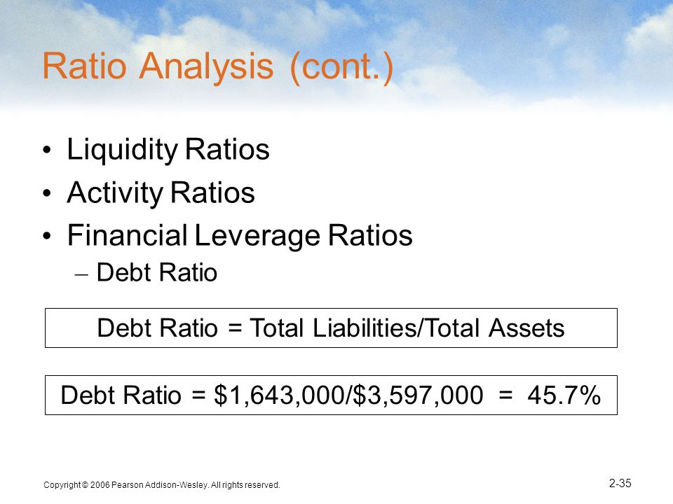 Debt Ratio = Total Liabilities/Total Assets