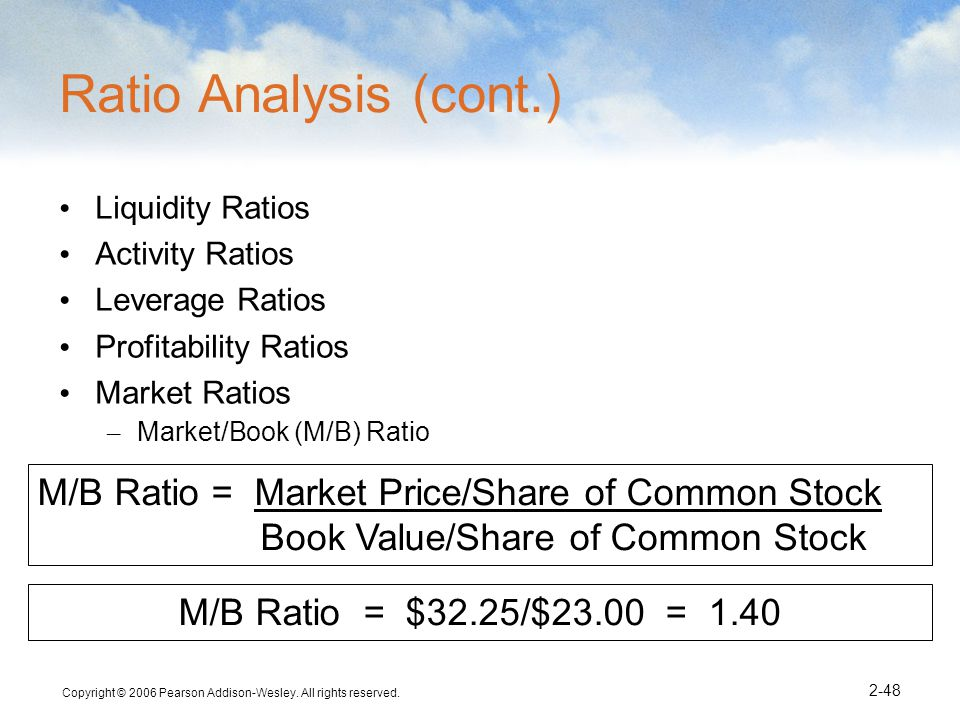 Ratio Analysis (cont.) Liquidity Ratios. Activity Ratios. Leverage Ratios. Profitability Ratios.