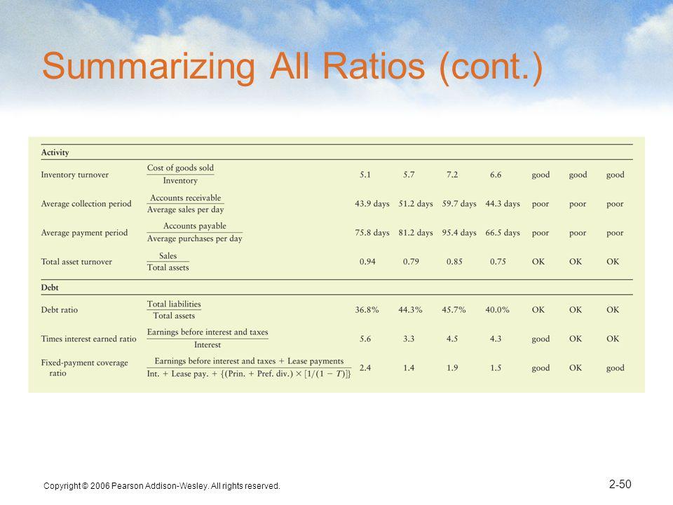 Summarizing All Ratios (cont.)