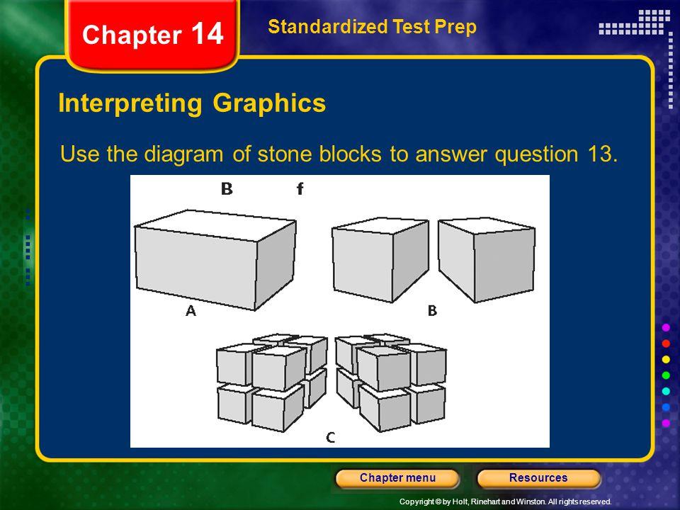 Interpreting Graphics