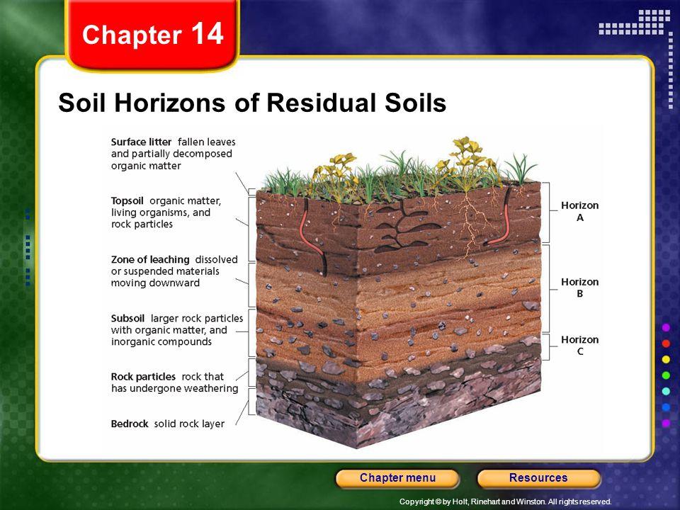 Soil Horizons of Residual Soils