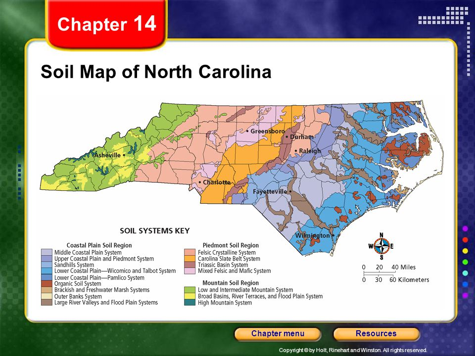 Soil Map of North Carolina