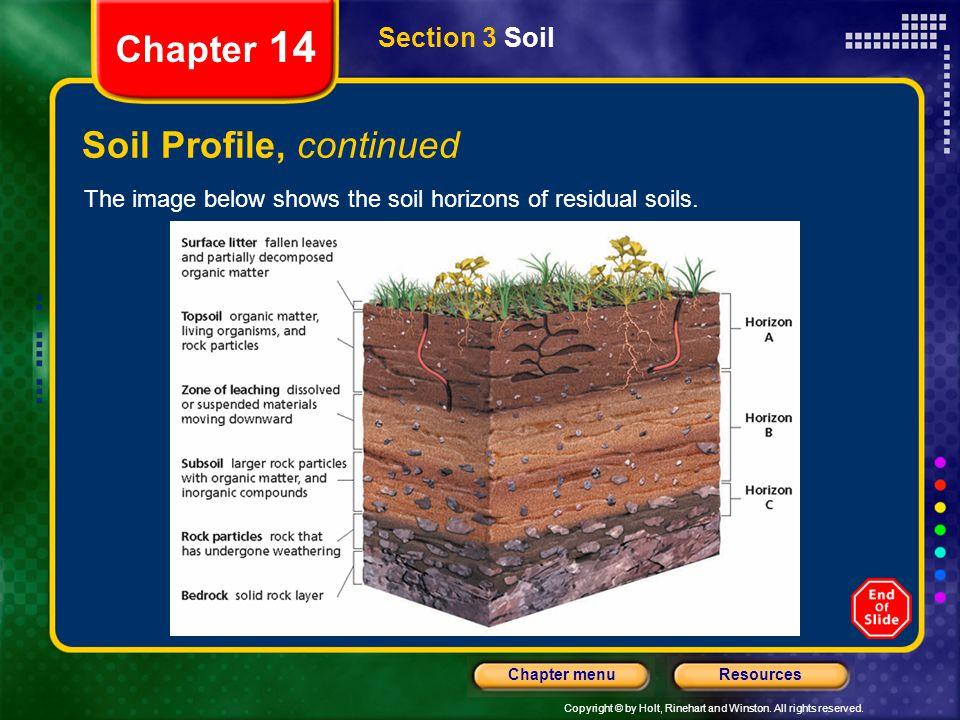 Soil Profile, continued