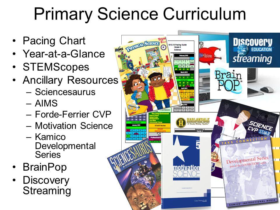 Primary Science Curriculum