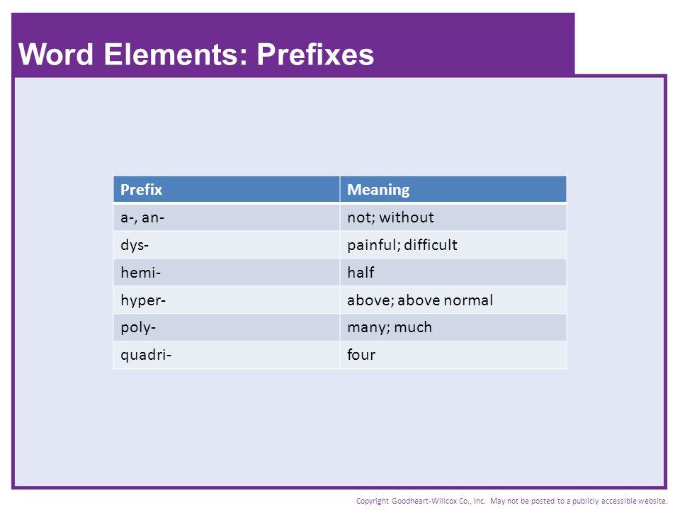 Word Elements: Prefixes