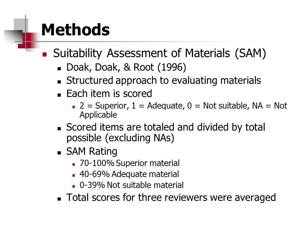 Methods Suitability Assessment of Materials (SAM)