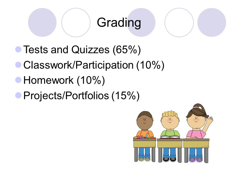 Grading Tests and Quizzes (65%) Classwork/Participation (10%)