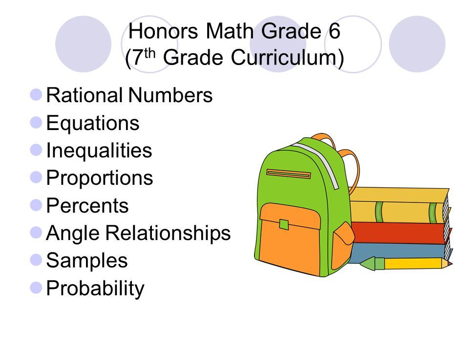 Honors Math Grade 6 (7th Grade Curriculum)