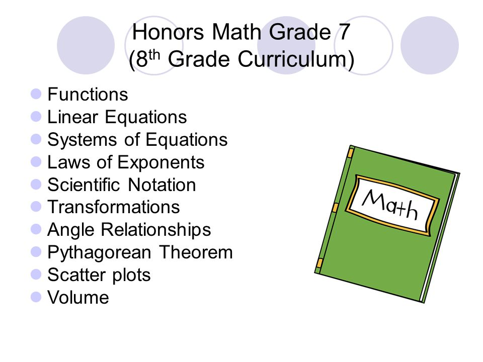 Honors Math Grade 7 (8th Grade Curriculum)