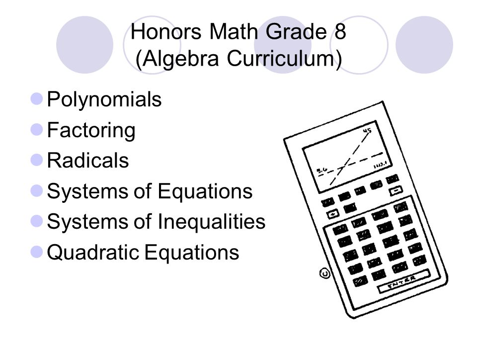Honors Math Grade 8 (Algebra Curriculum)