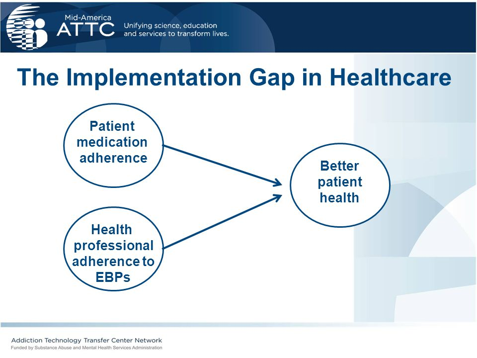 The Implementation Gap in Healthcare