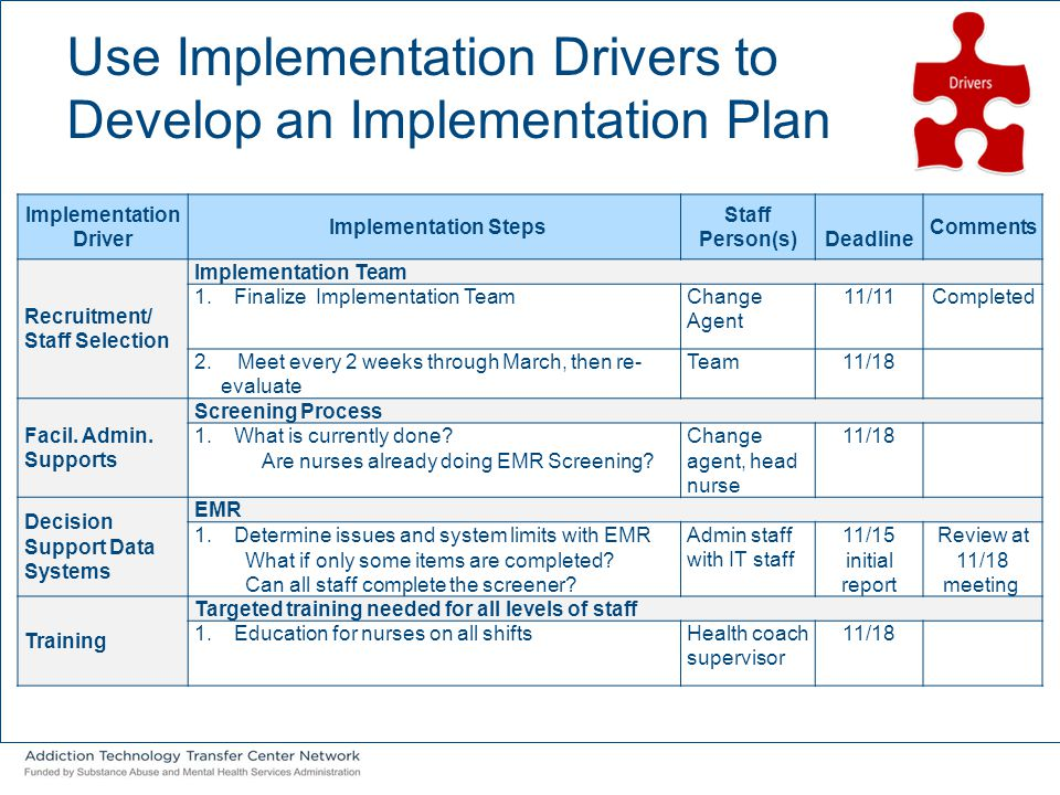 Implementation Driver