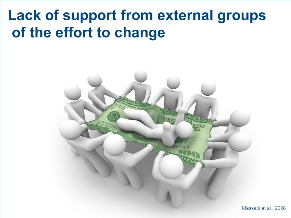 Lack of support from external groups of the effort to change