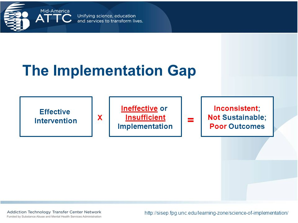 The Implementation Gap
