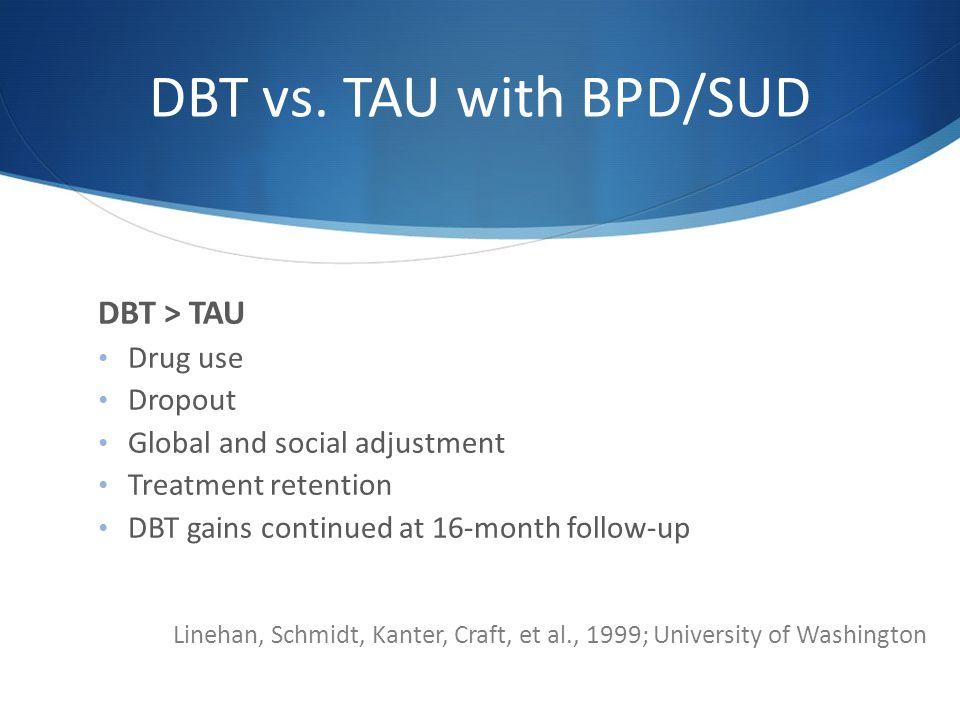 DBT vs. TAU with BPD/SUD DBT > TAU Drug use Dropout