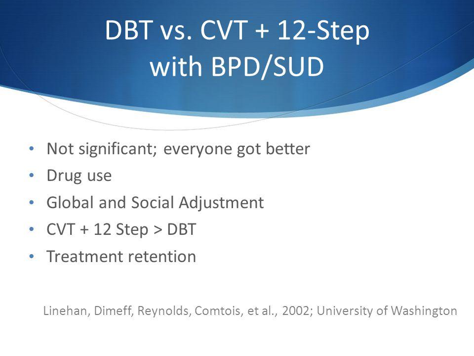 DBT vs. CVT + 12-Step with BPD/SUD
