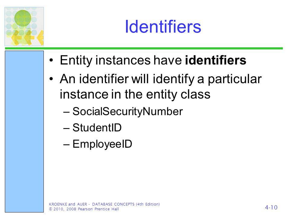 Identifiers Entity instances have identifiers
