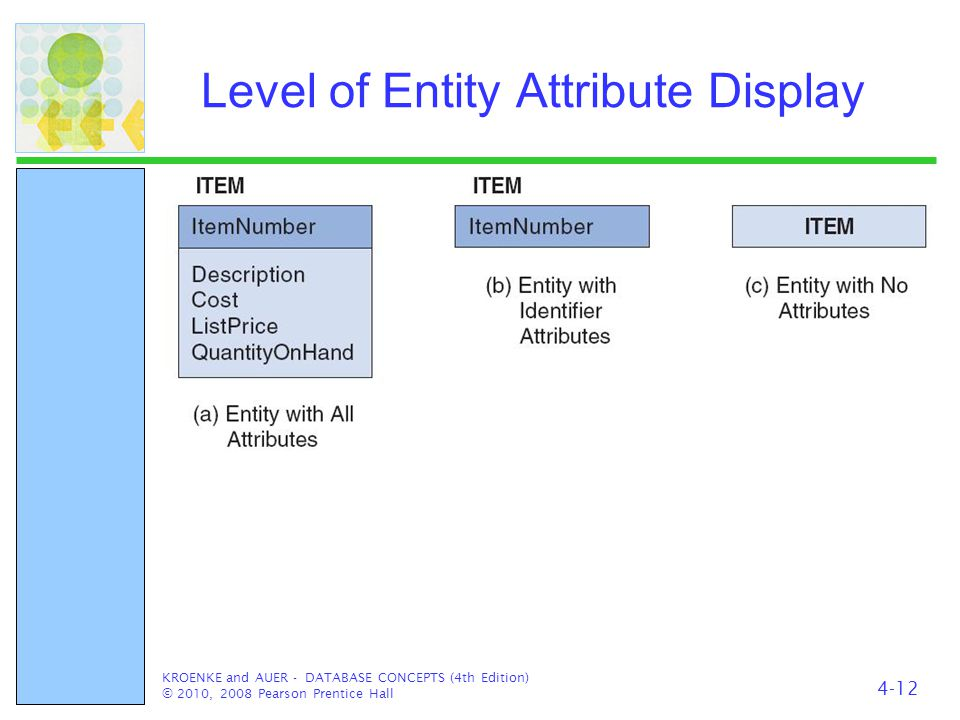 Level of Entity Attribute Display