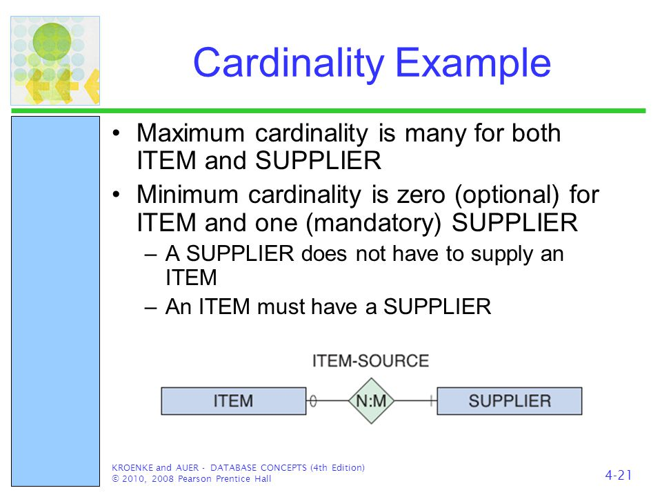 Cardinality Example Maximum cardinality is many for both ITEM and SUPPLIER.