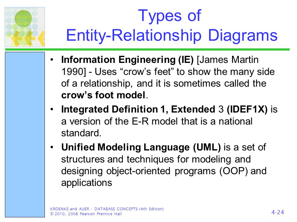 Types of Entity-Relationship Diagrams
