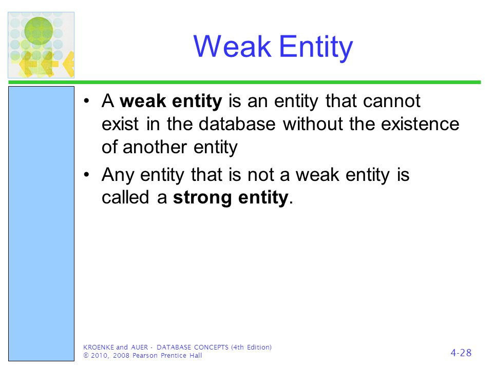 Weak Entity A weak entity is an entity that cannot exist in the database without the existence of another entity.