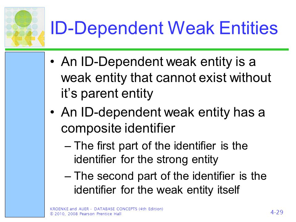 ID-Dependent Weak Entities