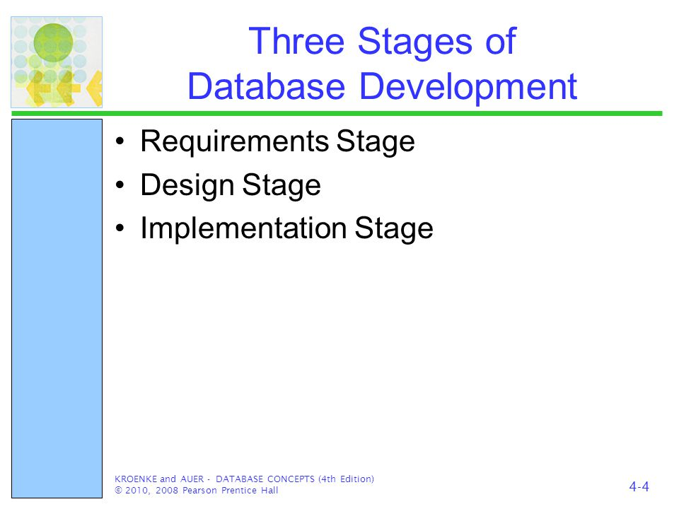Three Stages of Database Development