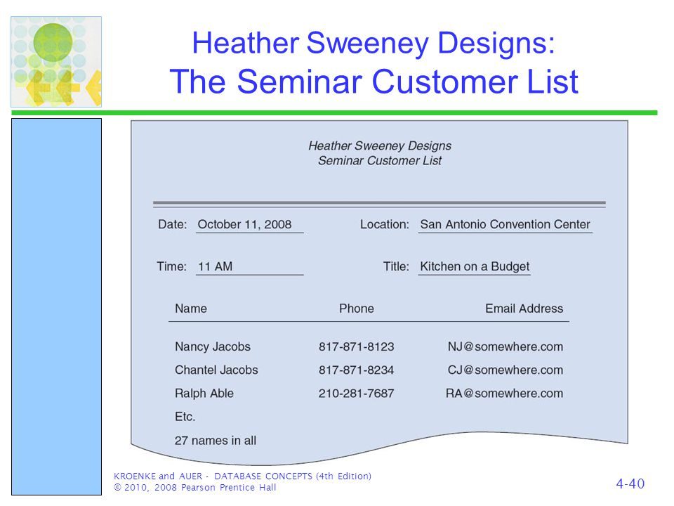Heather Sweeney Designs: The Seminar Customer List