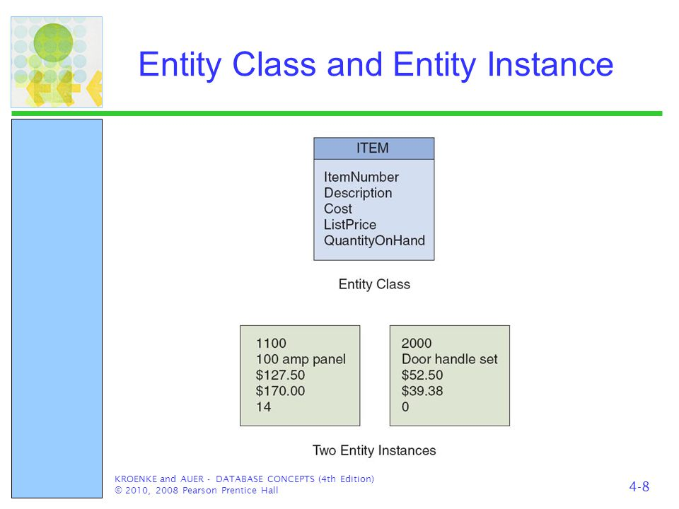 Entity Class and Entity Instance