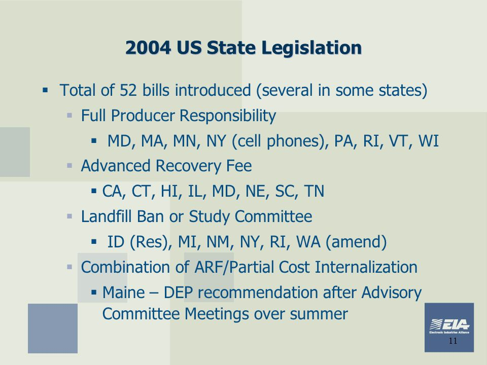2004 US State Legislation Total of 52 bills introduced (several in some states) Full Producer Responsibility.