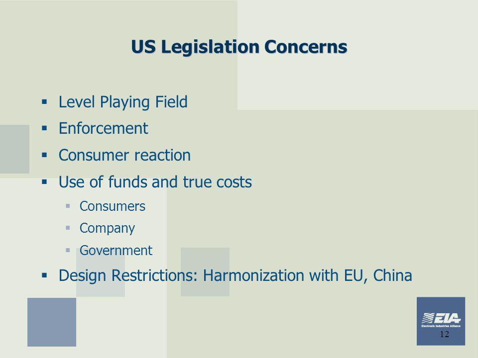 US Legislation Concerns