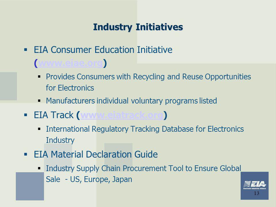 EIA Consumer Education Initiative (www.eiae.org)
