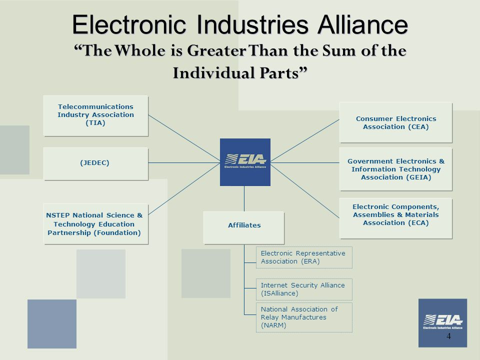 Electronic Industries Alliance The Whole is Greater Than the Sum of the Individual Parts