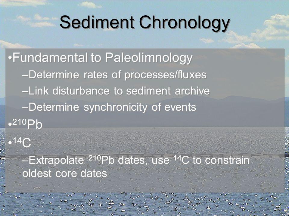 Sediment Chronology Fundamental to Paleolimnology 210Pb 14C