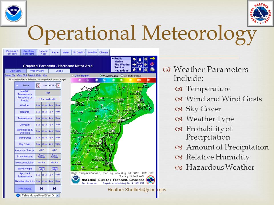 Operational Meteorology