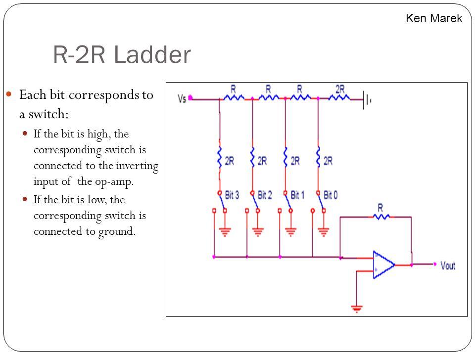 R-2R Ladder Each bit corresponds to a switch: