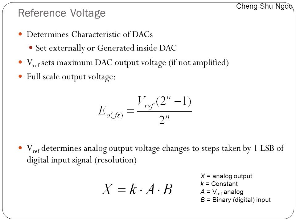 Reference Voltage Determines Characteristic of DACs