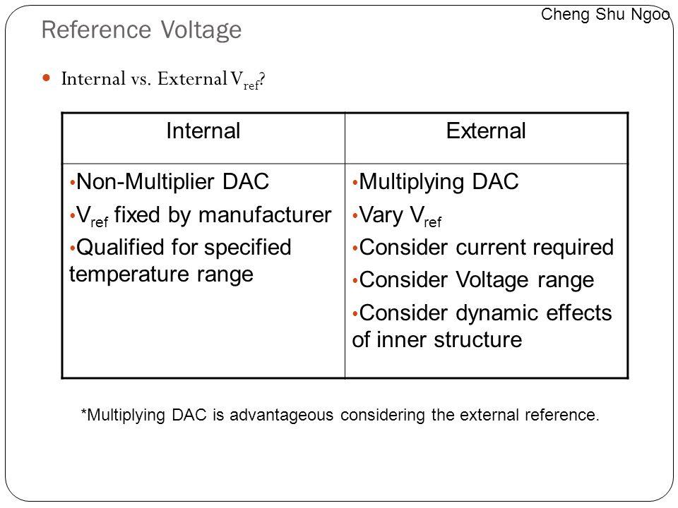 Reference Voltage Internal vs. External Vref Internal External