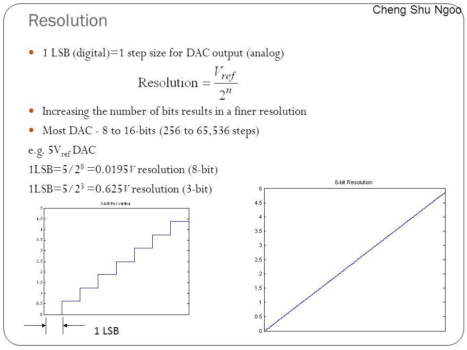 Resolution 1 LSB (digital)=1 step size for DAC output (analog)