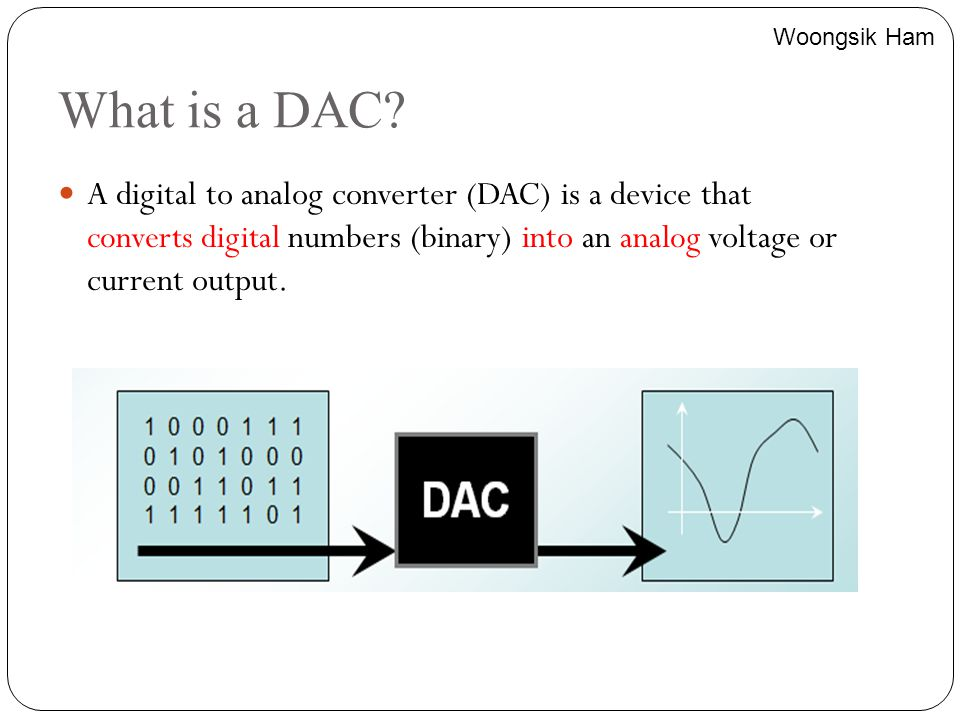 Woongsik Ham What is a DAC