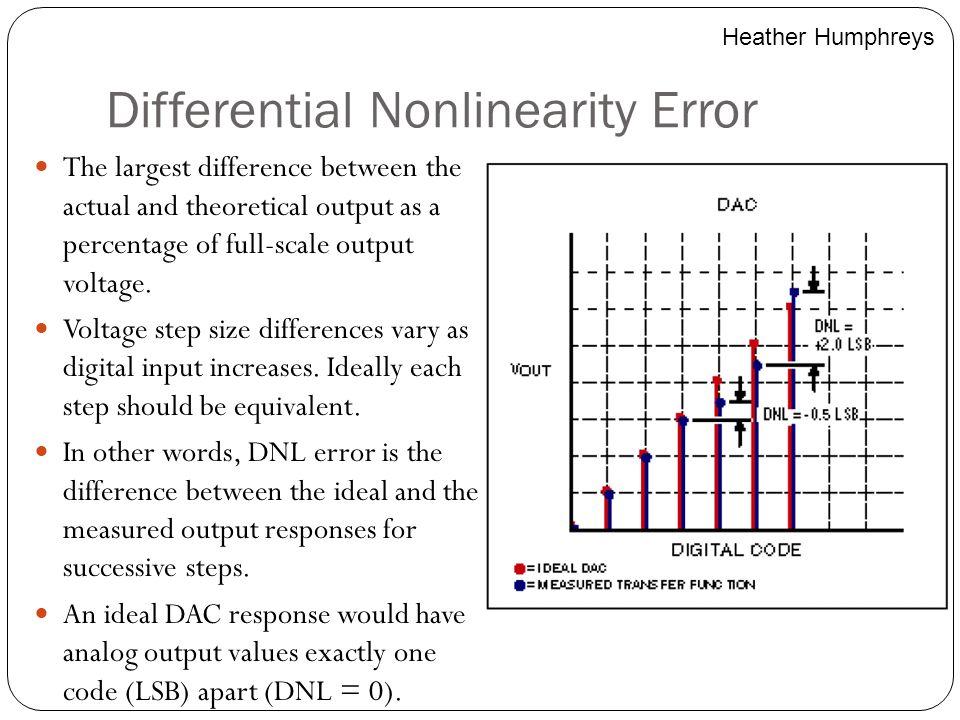 Differential Nonlinearity Error