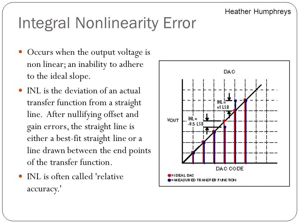 Integral Nonlinearity Error