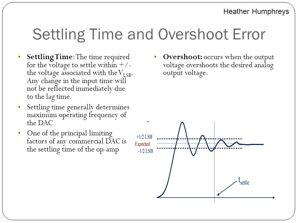 Settling Time and Overshoot Error